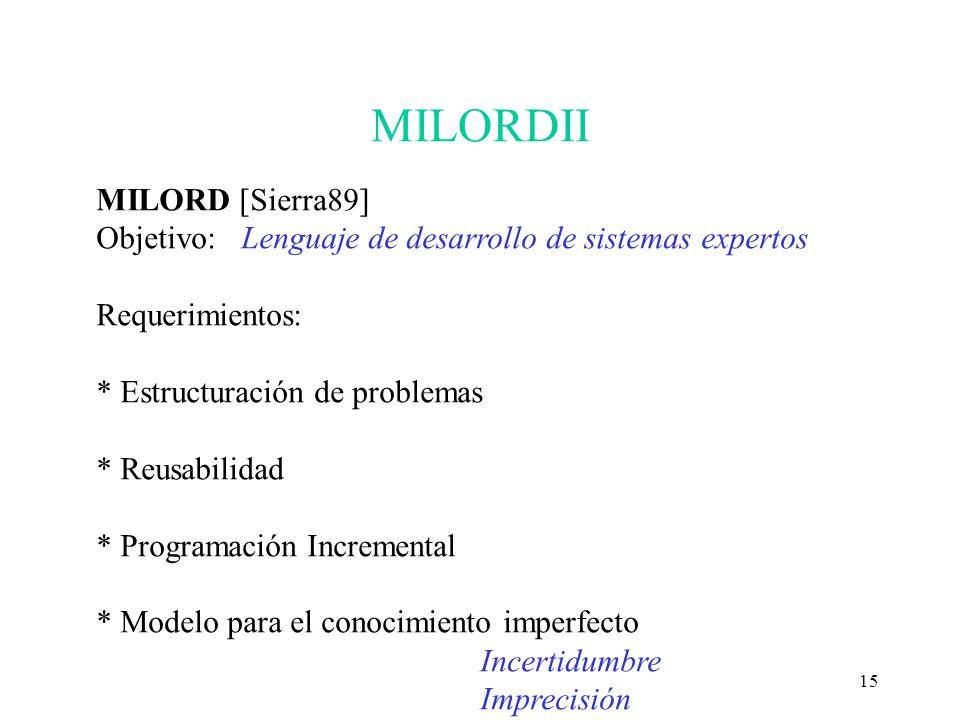 MILORDII MILORD [Sierra89]